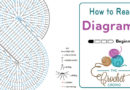 How to Read Crochet Diagrams + Tutorial