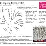 Crochet Sock Monkey Inspired Hat, Crochet Diagram
