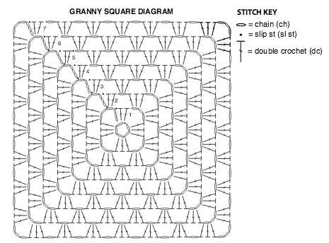 Crochet Granny Square Diagram
