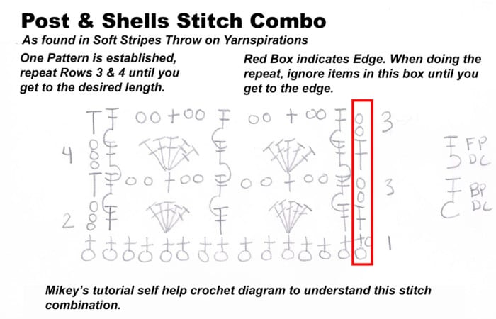Crochet Post Shells Stitch Technique The Crochet Crowd