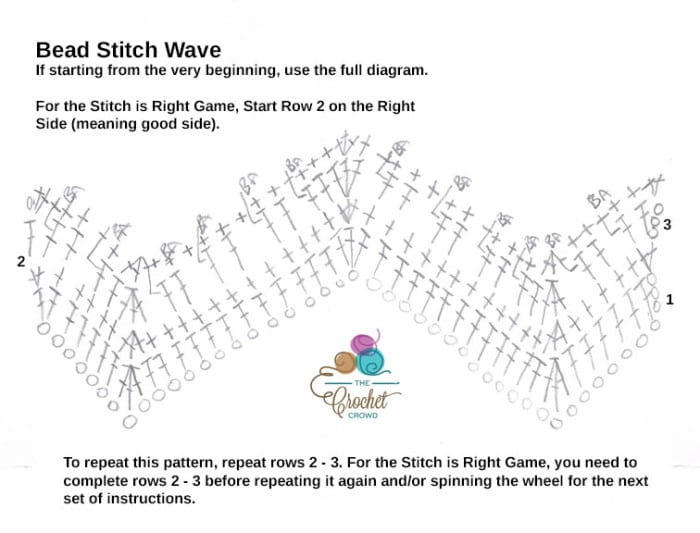 Crochet Bead Stitch Wave Diagram