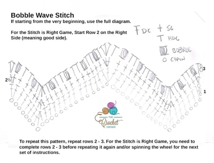 Crochet Bobble Wave Stitch Diagram