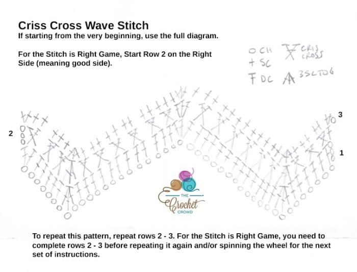Criss Cross Wave Stitch Diagram