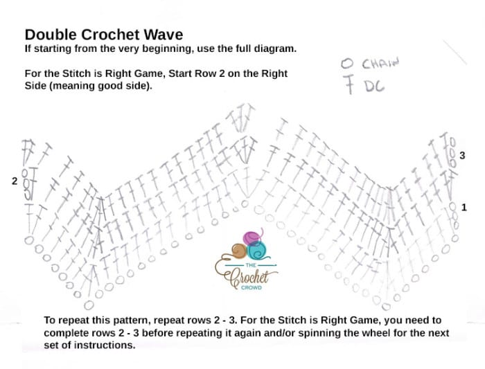 How to Double Crochet A Wave Afghan + Tutorial - The Crochet Crowd®
