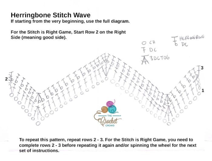 Crochet Herringbone Stitch Wave Diagram