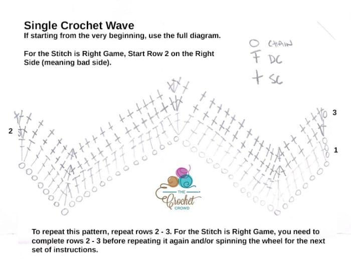 Single Crochet Wave Diagram