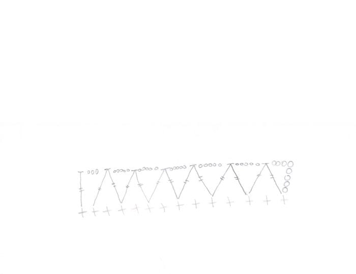Crochet Diagram: Market Bag Lace Diagram Starting Point