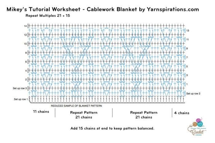 Crochet Cable Work Afghan Diagram