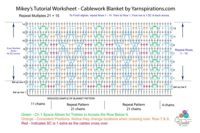 Crochet blanket diagrams electrical work wiring diagram crochet cablework afghan tutorial the crochet crowd rh thecrochetcrowd com all the different crochet diagrams crochet ccuart
