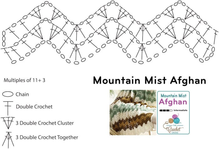 Crochet Mountain Mist Afghan