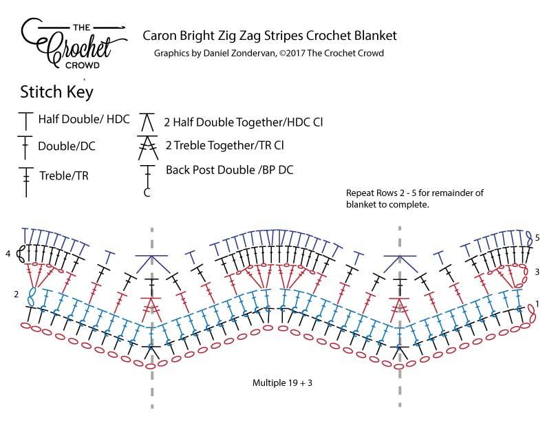 Zig Zag Ripple Blanket Crochet Diagram