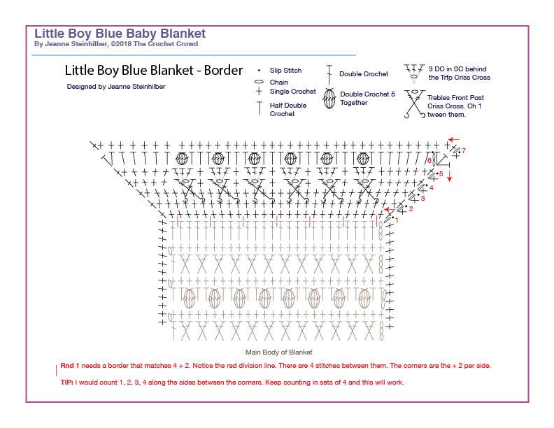 Little Blue Blanket Feb 2021 - Border