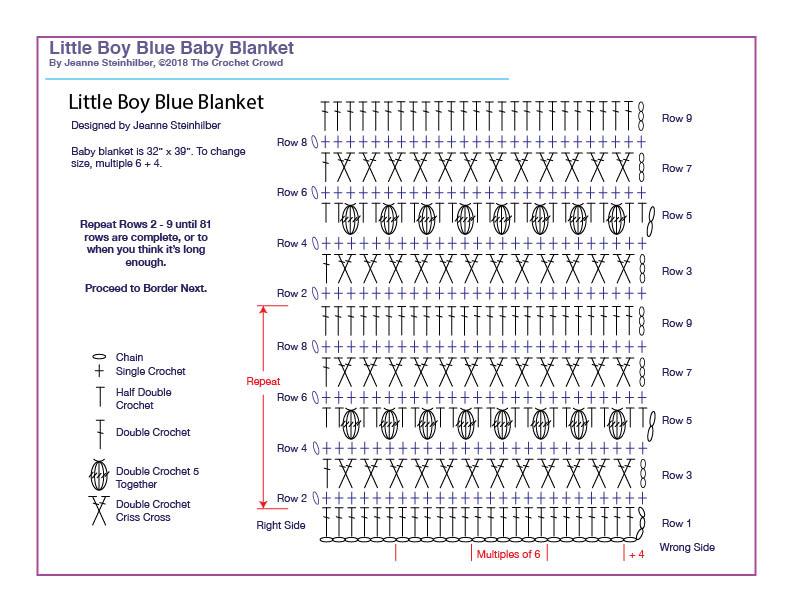 Little Blue Blanket Feb 2021 - Main Body Diagram