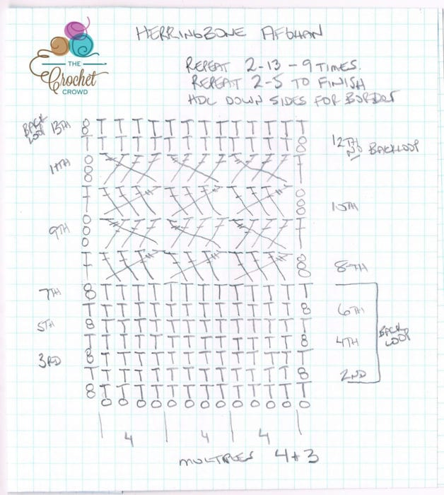 Crochet Herringbone Stitch Afghan Diagram