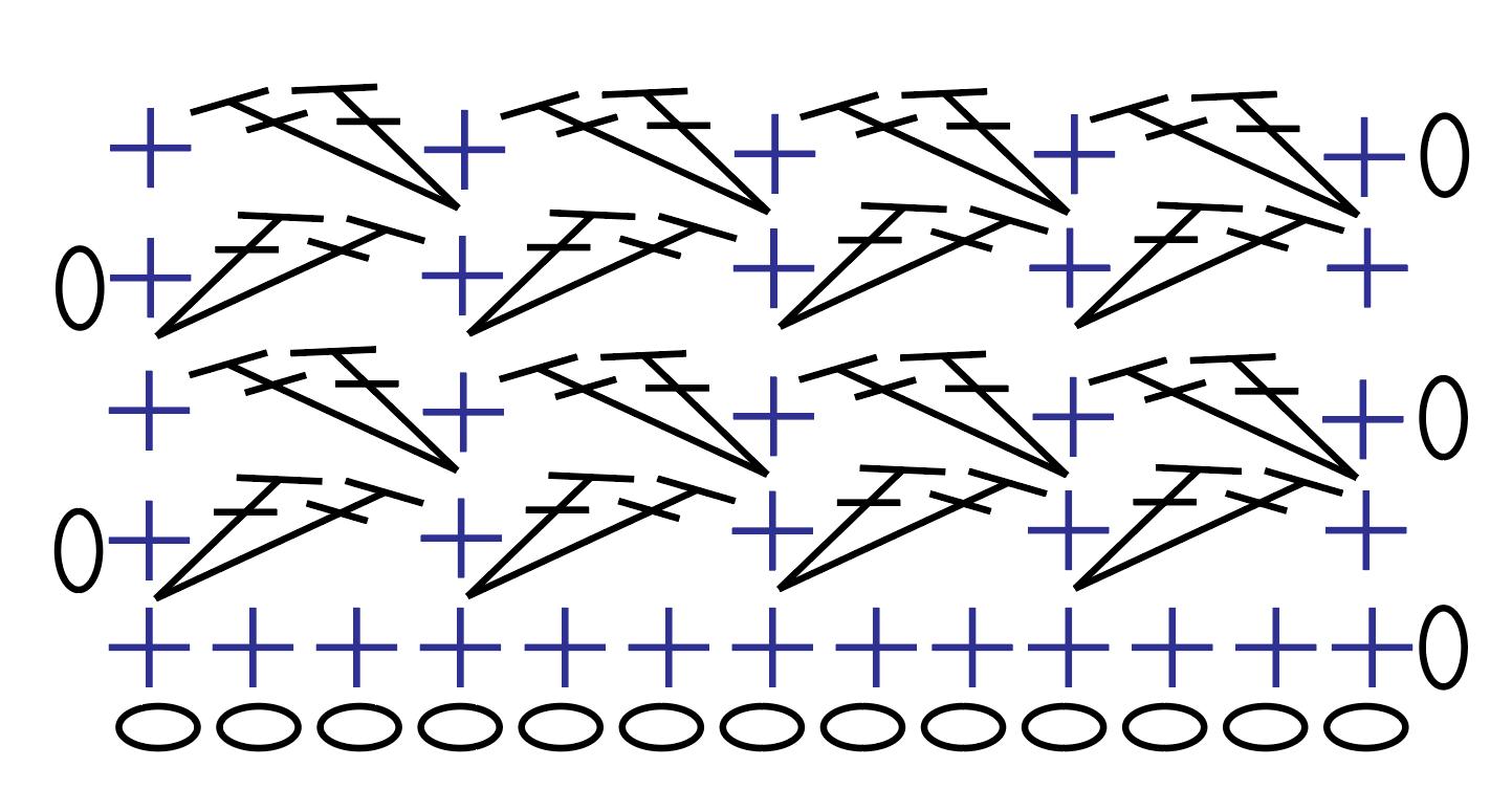 Bubble Pop Blanket Diagram