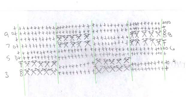 Crochet Texture Waves Rug Diagram