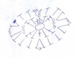 Crochet Star Coaster Motif Diagram