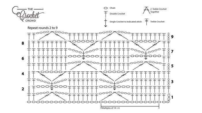 Baby Bowtie Crochet Diagram