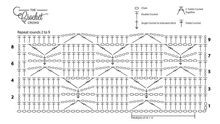 Crochet Bowtie Diagram