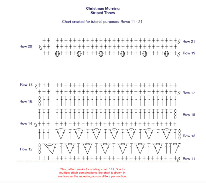 Crochet Christmas Morning Throw Diagram Rows-11-21