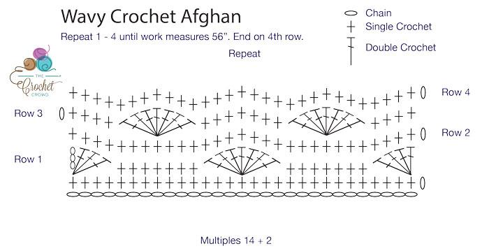 Crochet Wavy Afghan Diagram