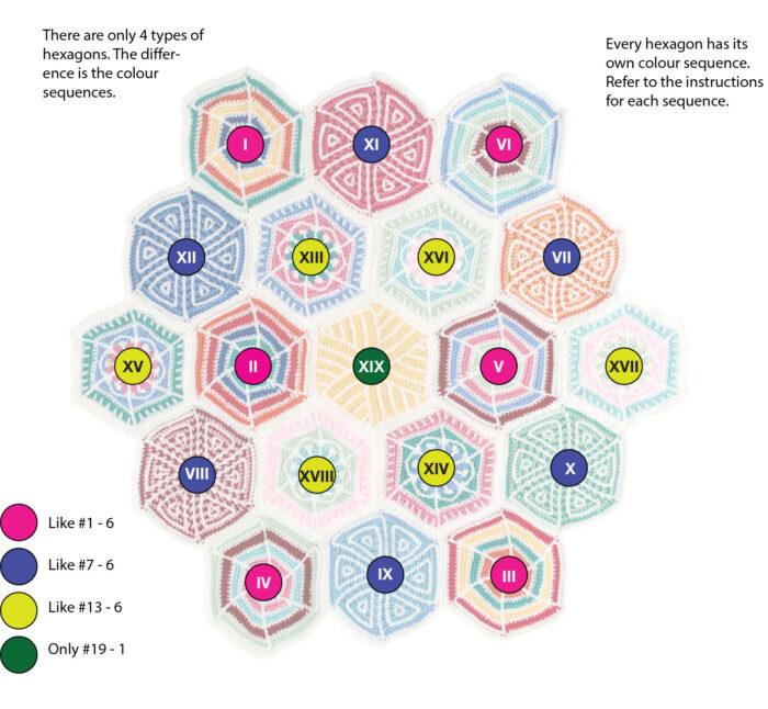 Sequência de cores do Mandala Sampler