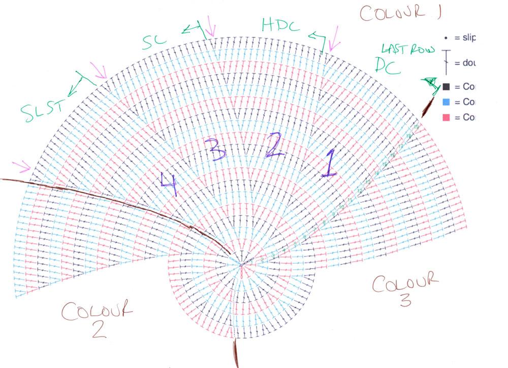 Crochet Galaxy Swirl Diagram Mikey's Notes