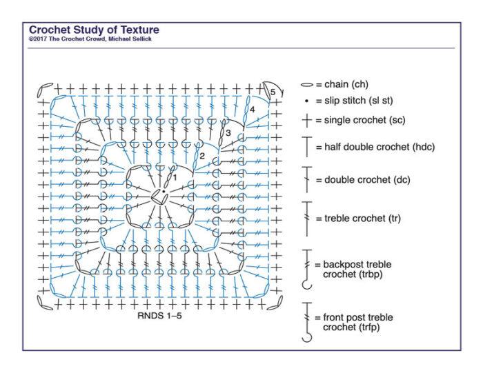 Crochet Study of Texture Diagram 1