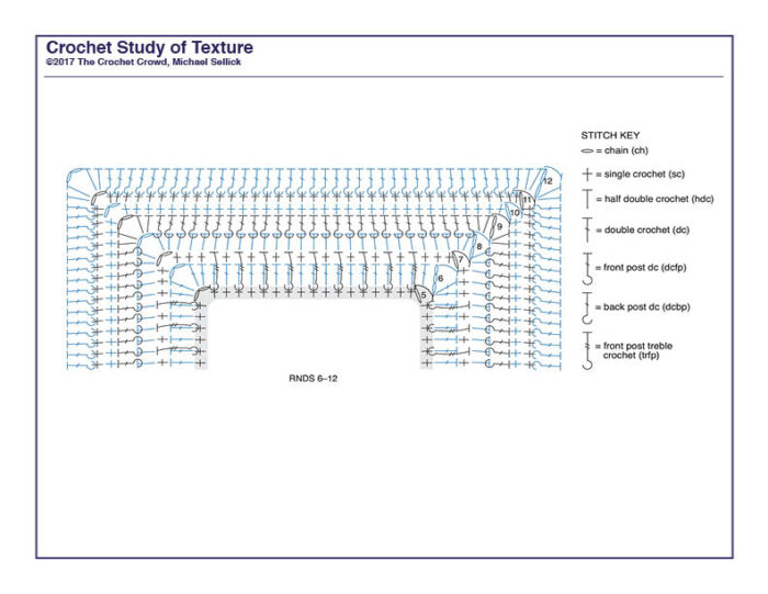 Crochet Study of Texture Diagram 2