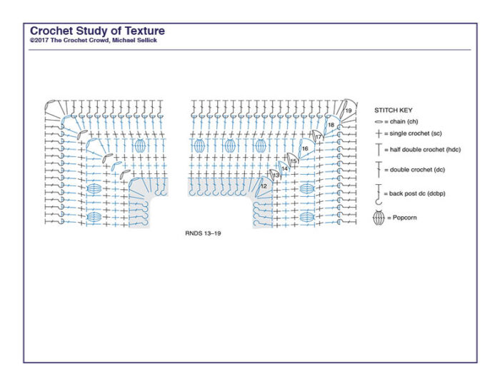 Crochet Study of Texture Diagram 3