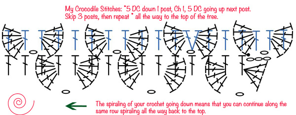 Crochet Diagram: Easter Crocodile Stitch Tree Crochet Pattern
