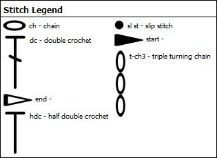 Stitch Diagram Legend