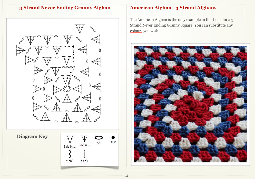 Learn How To Read Patterns The Crochet Crowd
